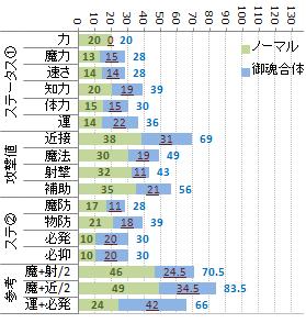 【グラフサンプル】