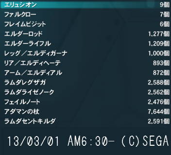 3/1DF本体