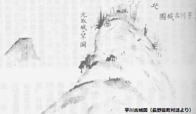 芋川古城①