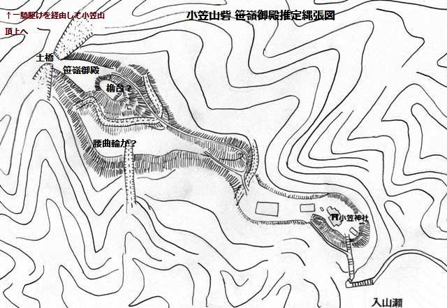 小笠山砦略図