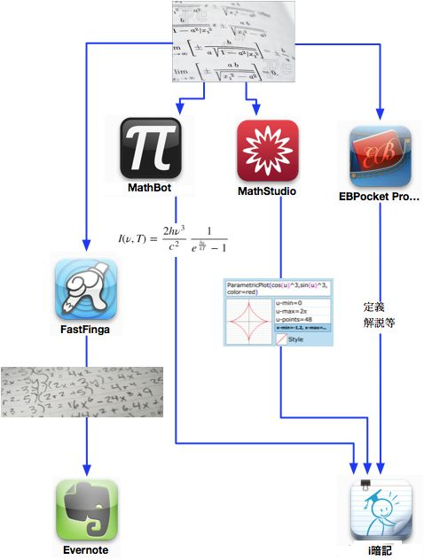 math-iphone.jpg