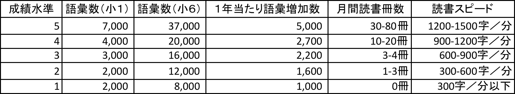 shougaku-goi1.jpg