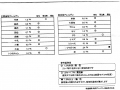 アレルゲン特異的IgE検査結果 平成25年10月30日