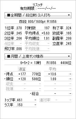 tenhou_prof_20130317.png