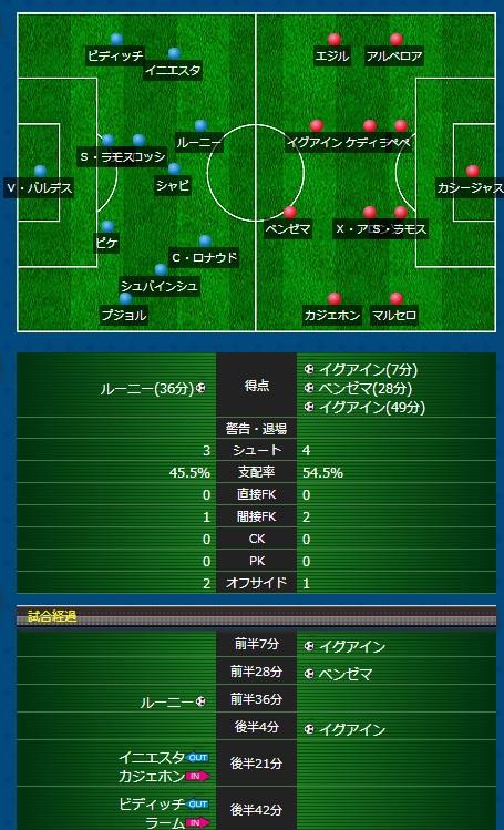 CLto-トーナメント1