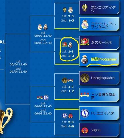 CLto-トーナメント3