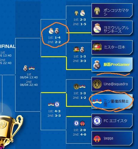 トーナメント4