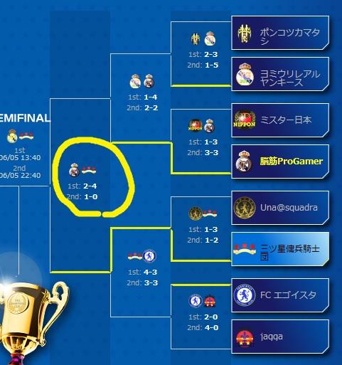 トーナメント6