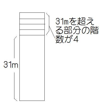 31m超える部分の階数4