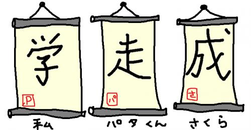 2014年の漢字