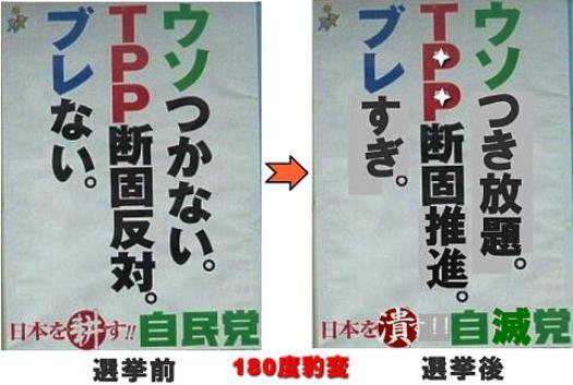 ウソつき放題。TPP断固推進。ブレすぎ。