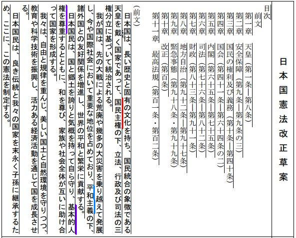 自民党 日本国憲法改正案(前文)2