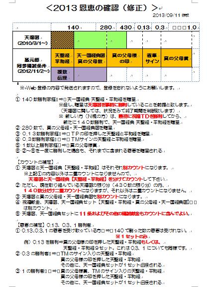 2013恩恵の確認(修正)