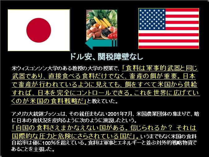 TPP 米国の食料戦略