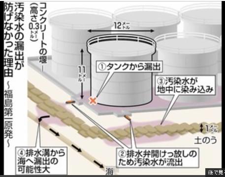 聞いててゾッとする。汚染水問題の真実「広島の原爆と同じ」3