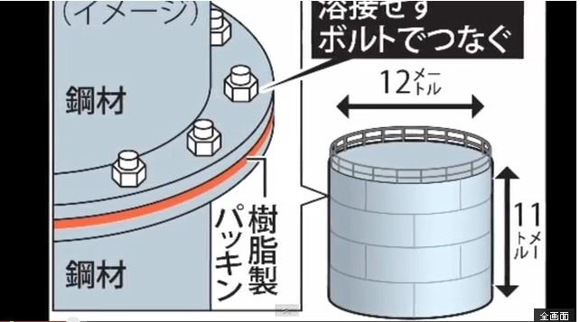 聞いててゾッとする。汚染水問題の真実「広島の原爆と同じ」6