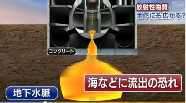 聞いててゾッとする。汚染水問題の真実「広島の原爆と同じ」4