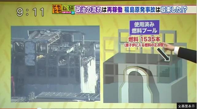 小出裕章:4号機燃料プールが崩壊すれば日本は おしまい です6