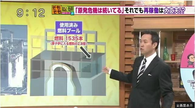 小出裕章:4号機燃料プールが崩壊すれば日本は おしまい です8