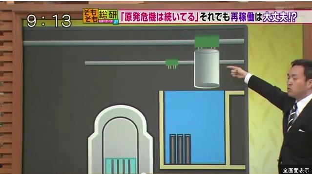 小出裕章:4号機燃料プールが崩壊すれば日本は おしまい です9