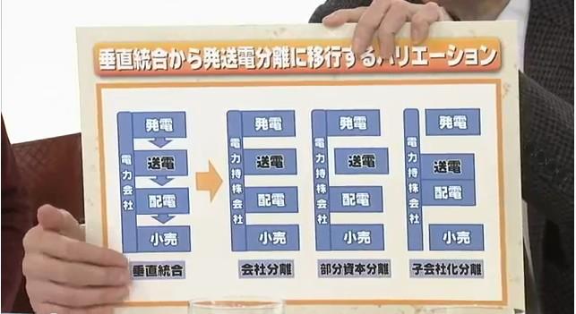 電力の発送電分離は火事場泥棒西部ゼミ 2012年12月22日放送