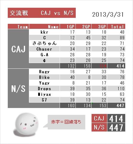 vsN/S集計表3
