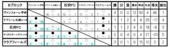 Baidu IME_2014-12-16_1-24-32