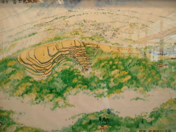 富士見城絵図