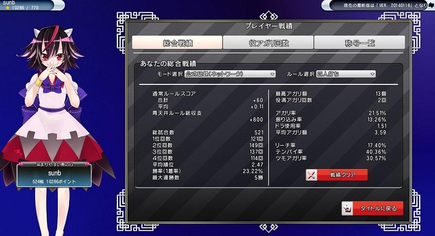 blog-senseki 2014131