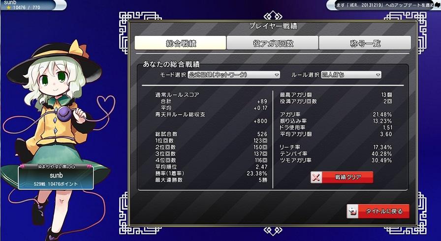 blog-senseki 201427