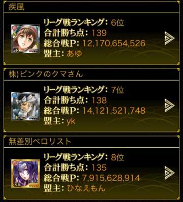 東グループ3