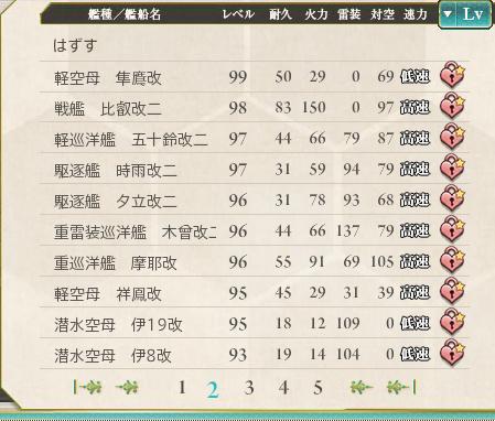レベル20140112