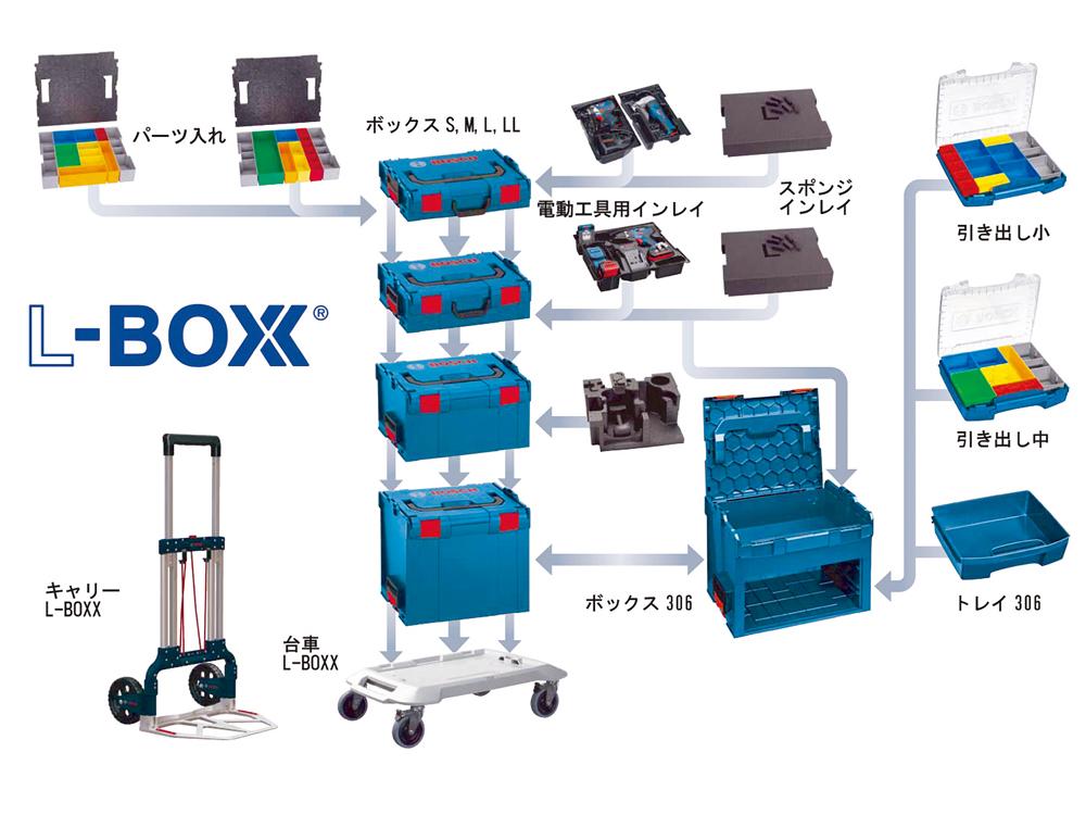 L-BOXX_2.jpg