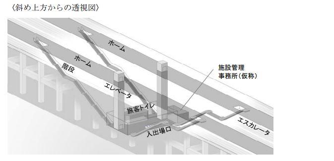中間駅、斜め上方からの透視図