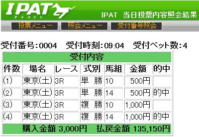 20130427東京3R的中