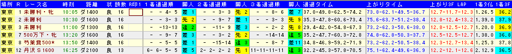 SnapCrab_NoName_2013-5-19_16-54-49_No-00.png