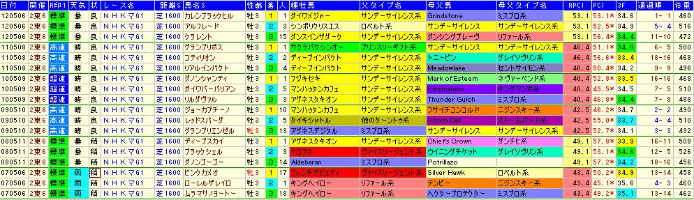 SnapCrab_NoName_2013-5-4_22-56-39_No-00.png