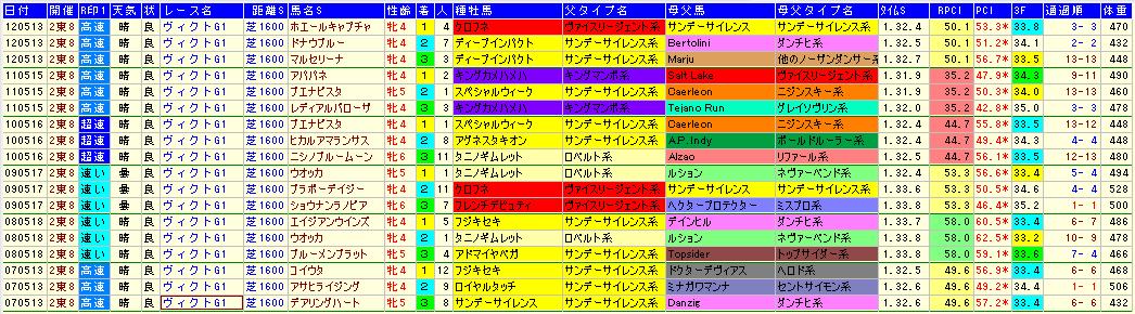 SnapCrab_NoName_2013-5-6_0-0-12_No-00.png