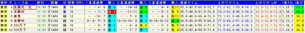SnapCrab_NoName_2013-6-15_20-52-55_No-00.png