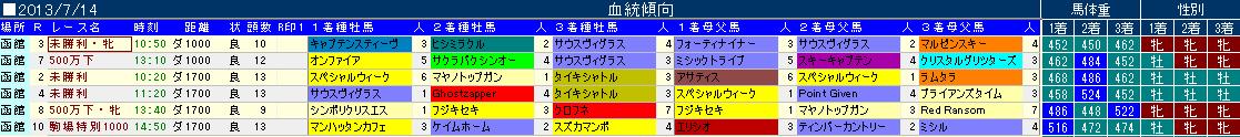 SnapCrab_NoName_2013-7-16_23-14-30_No-00.png