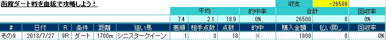 SnapCrab_NoName_2013-7-28_7-29-21_No-00.png