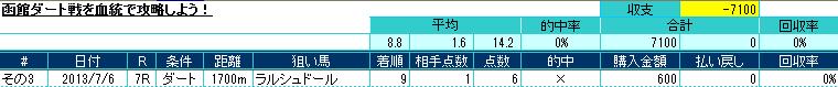 SnapCrab_NoName_2013-7-7_8-1-9_No-00.png