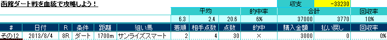 SnapCrab_NoName_2013-8-10_7-31-7_No-00.png