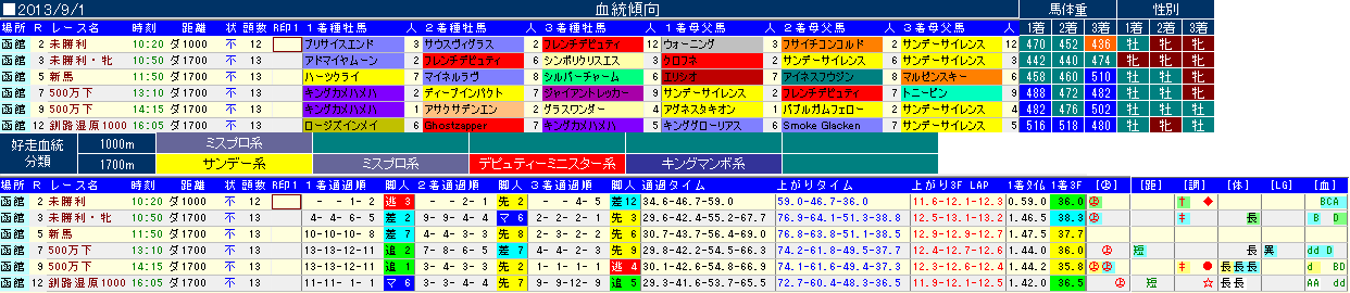 SnapCrab_NoName_2013-9-1_17-22-0_No-00.png