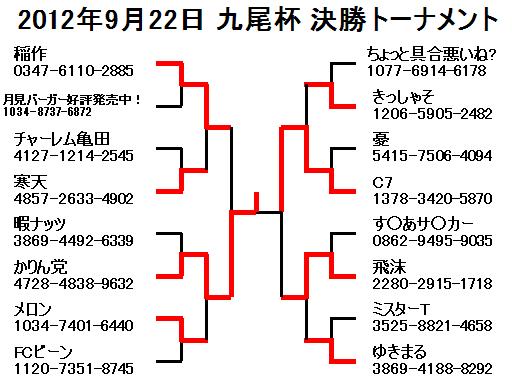 2012年9月22日九尾杯決勝トーナメント