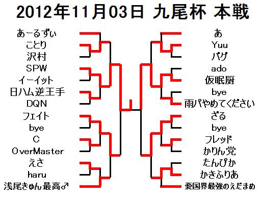 2012年11月03日九尾杯本戦