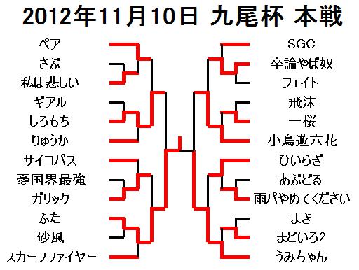 2012年11月10日九尾杯本戦