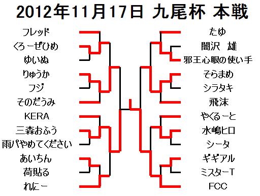 2012年11月17日九尾杯本戦