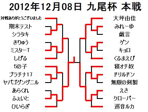 2012年12月08日九尾杯本戦