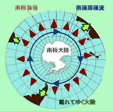 右回り南極周極流と南極海嶺REV2downsize